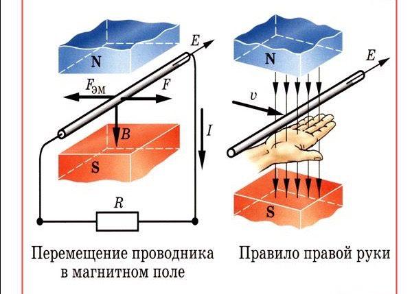 Перемещение провода в МП